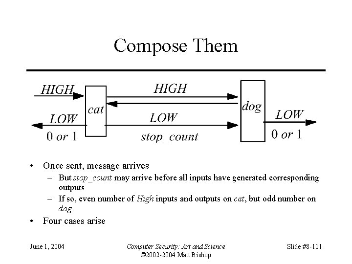 Compose Them • Once sent, message arrives – But stop_count may arrive before all
