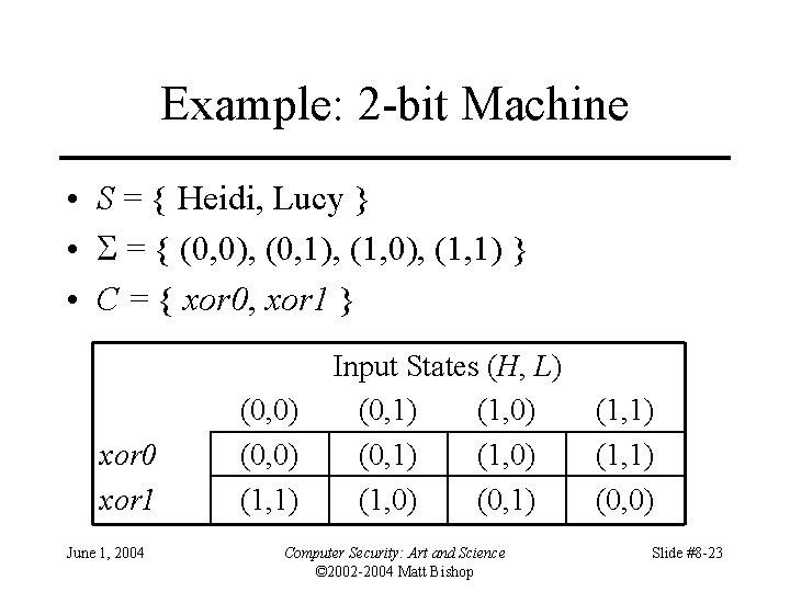 Example: 2 -bit Machine • S = { Heidi, Lucy } • = {