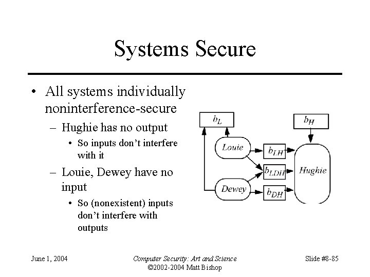 Systems Secure • All systems individually noninterference-secure – Hughie has no output • So