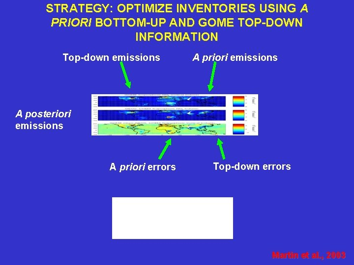 STRATEGY: OPTIMIZE INVENTORIES USING A PRIORI BOTTOM-UP AND GOME TOP-DOWN INFORMATION Top-down emissions A