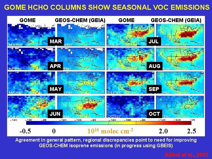 GOME HCHO COLUMNS SHOW SEASONAL VOC EMISSIONS GOME -0. 5 GEOS-CHEM (GEIA) GOME GEOS-CHEM
