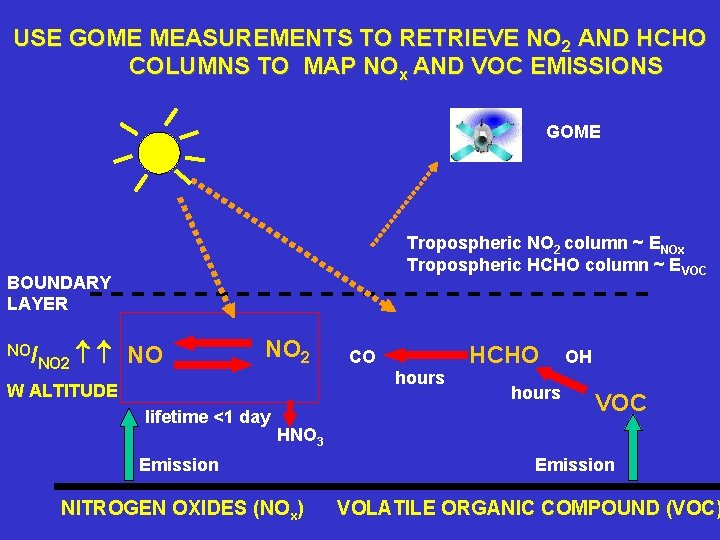 USE GOME MEASUREMENTS TO RETRIEVE NO 2 AND HCHO COLUMNS TO MAP NOx AND