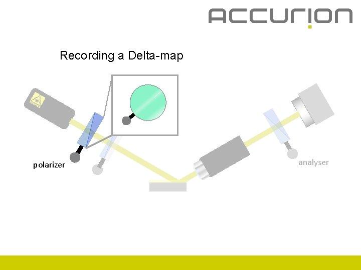 Recording a Delta-map polarizer analyser