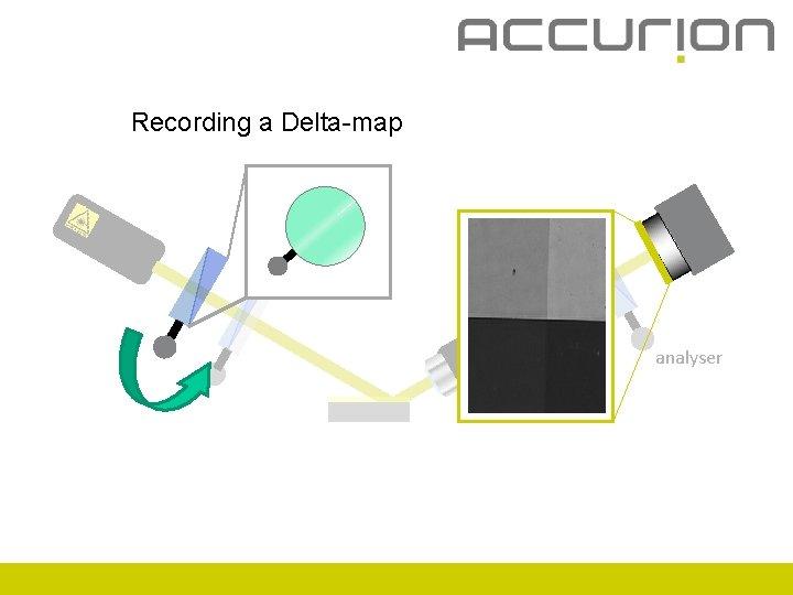 Recording a Delta-map analyser
