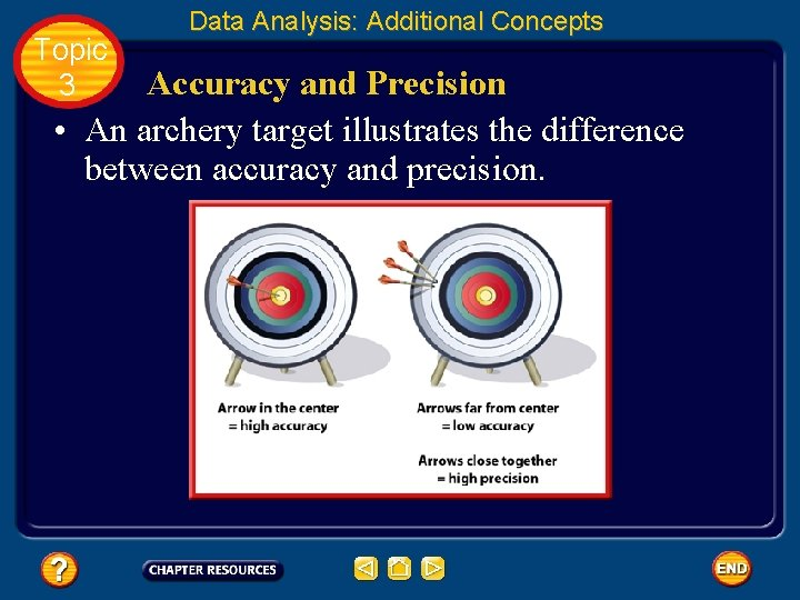 Topic 3 Data Analysis: Additional Concepts Accuracy and Precision • An archery target illustrates