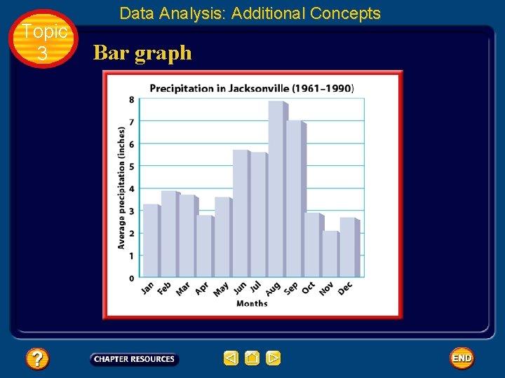 Topic 3 Data Analysis: Additional Concepts Bar graph