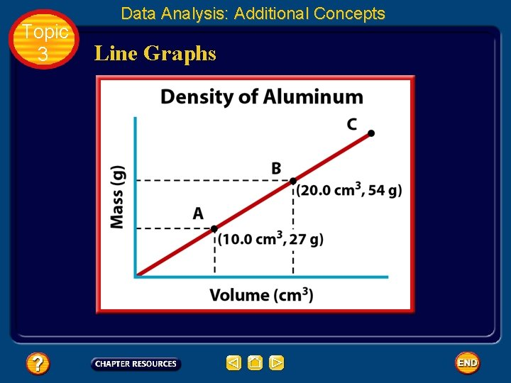 Topic 3 Data Analysis: Additional Concepts Line Graphs