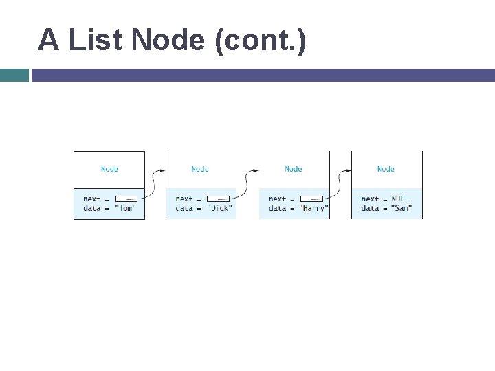 A List Node (cont. )