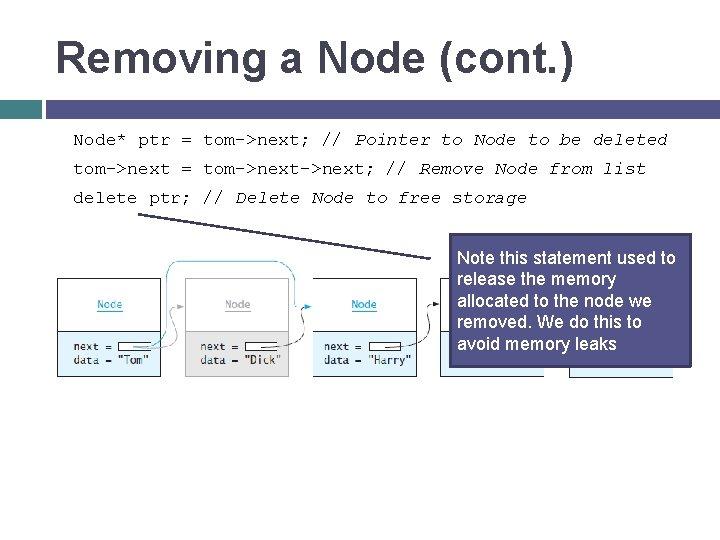 Removing a Node (cont. ) Node* ptr = tom->next; // Pointer to Node to