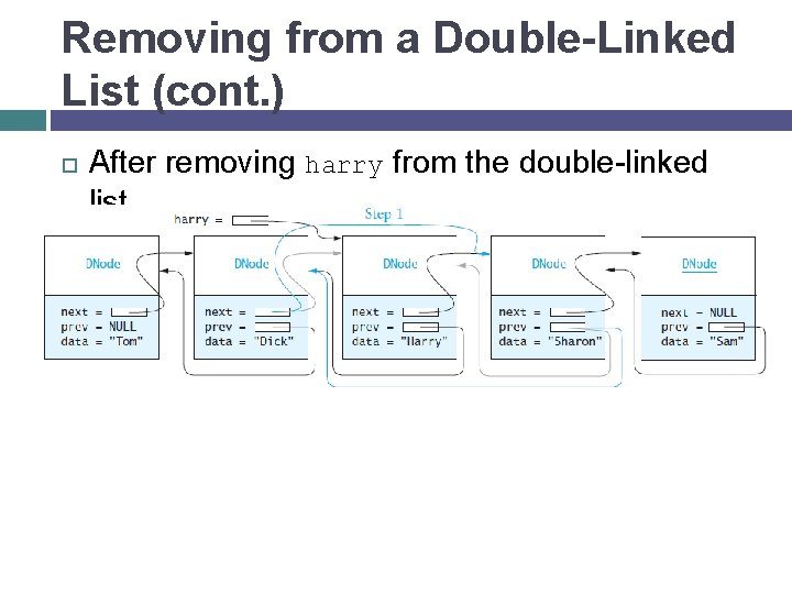 Removing from a Double-Linked List (cont. ) After removing harry from the double-linked list
