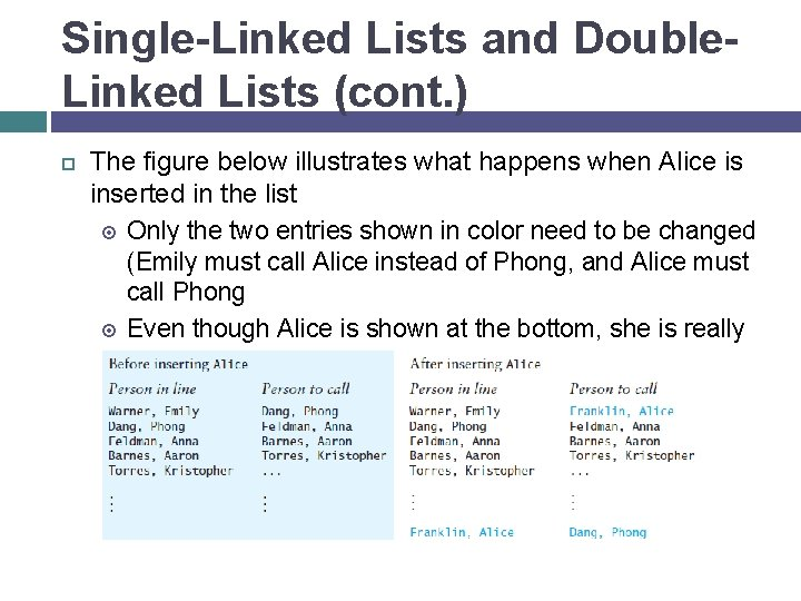 Single-Linked Lists and Double. Linked Lists (cont. ) The figure below illustrates what happens