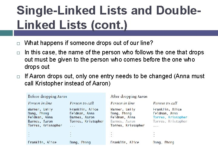 Single-Linked Lists and Double. Linked Lists (cont. ) What happens if someone drops out