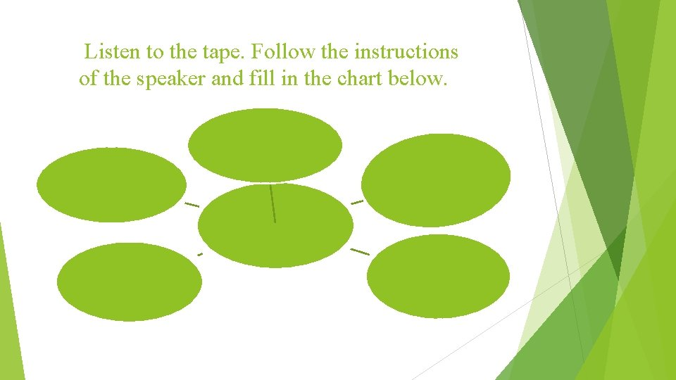 Listen to the tape. Follow the instructions of the speaker and fill in the