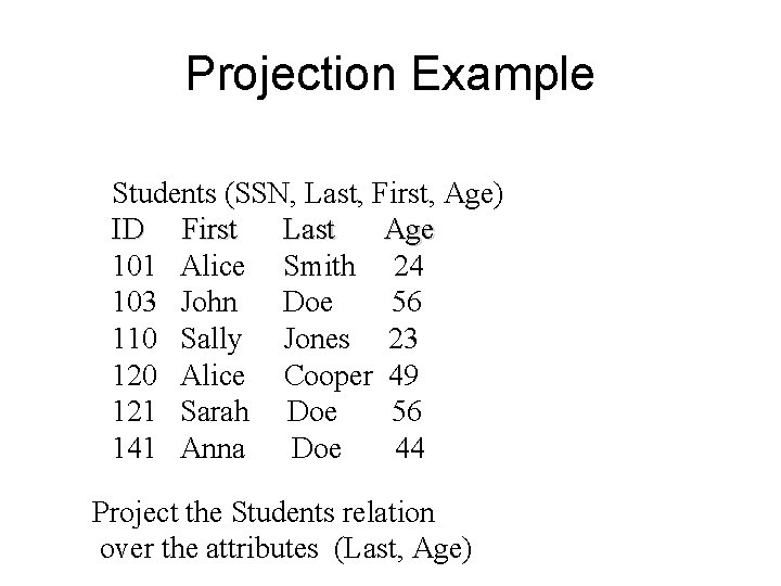 Projection Example Students (SSN, Last, First, Age) ID First Last Age 101 Alice Smith