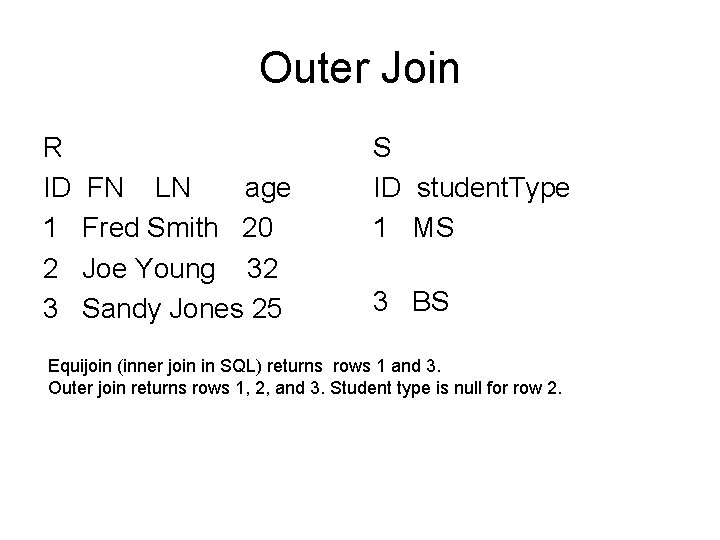 Outer Join R ID 1 2 3 FN LN age Fred Smith 20 Joe