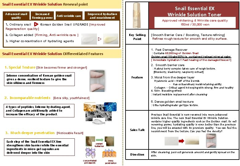 Snail Essential EX Wrinkle Solution Renewal point Advanced snail quality Increased firming power Snail