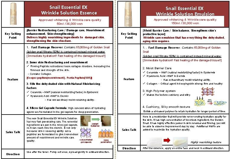 Key Selling Point Snail Essential EX Wrinkle Solution Essence Snail Essential EX Wrinkle Solution