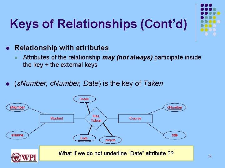 Keys of Relationships (Cont'd) l Relationship with attributes l l Attributes of the relationship