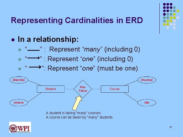 "Representing Cardinalities in ERD l In a relationship: l l l "" "" """