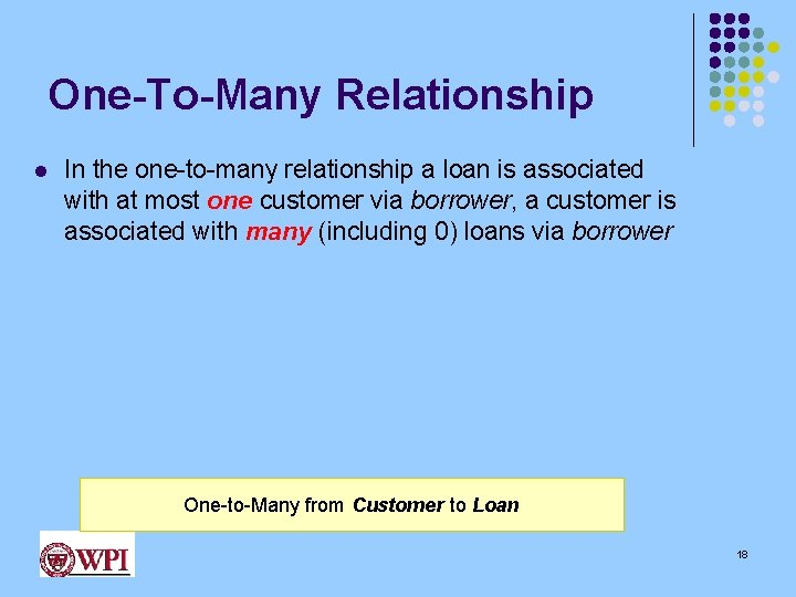 One-To-Many Relationship l In the one-to-many relationship a loan is associated with at most