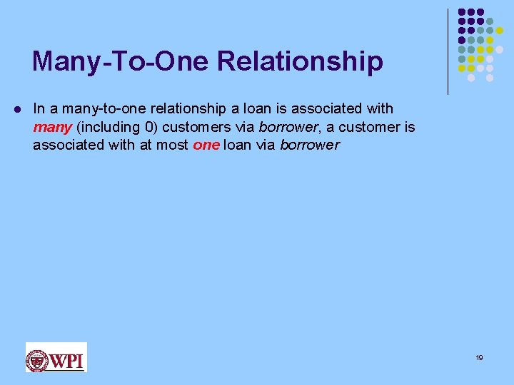 Many-To-One Relationship l In a many-to-one relationship a loan is associated with many (including