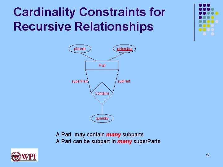 Cardinality Constraints for Recursive Relationships p. Number p. Name Part super. Part sub. Part