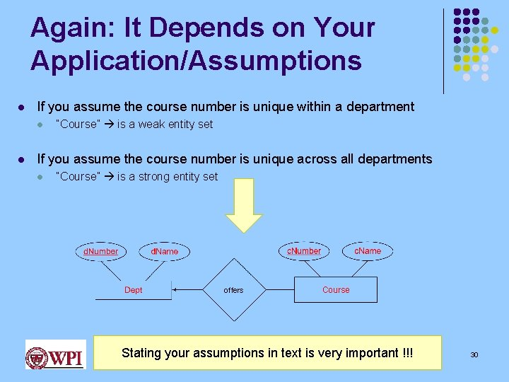 Again: It Depends on Your Application/Assumptions l If you assume the course number is