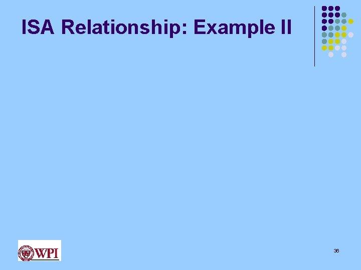 ISA Relationship: Example II 36