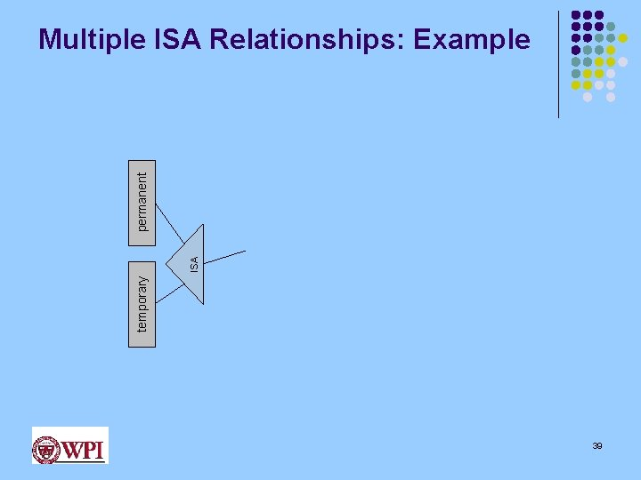 Multiple ISA Relationships: Example 39