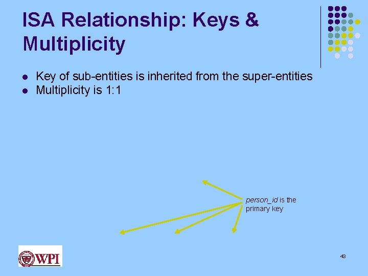 ISA Relationship: Keys & Multiplicity l l Key of sub-entities is inherited from the