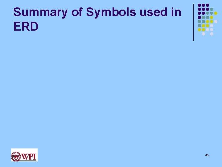 Summary of Symbols used in ERD 45