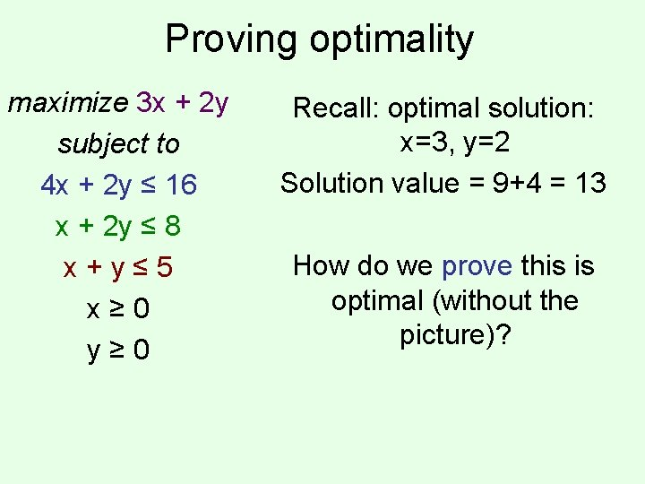 Proving optimality maximize 3 x + 2 y subject to 4 x + 2