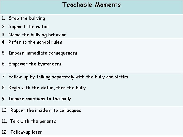 Teachable Moments 1. Stop the bullying 2. Support the victim 3. Name the bullying
