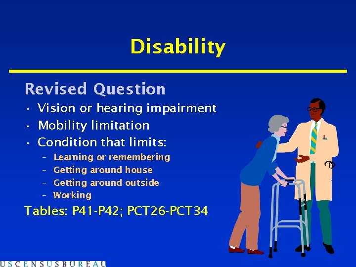 Disability Revised Question • Vision or hearing impairment • Mobility limitation • Condition that