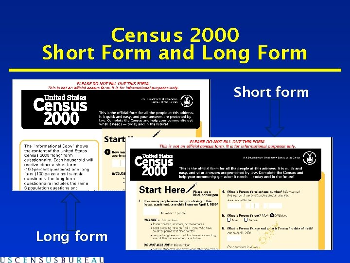 Census 2000 Short Form and Long Form Short form Long form