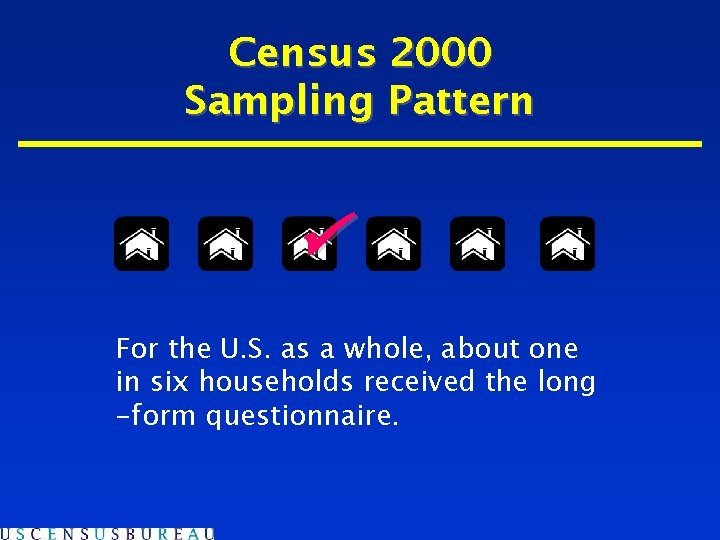 Census 2000 Sampling Pattern For the U. S. as a whole, about one in