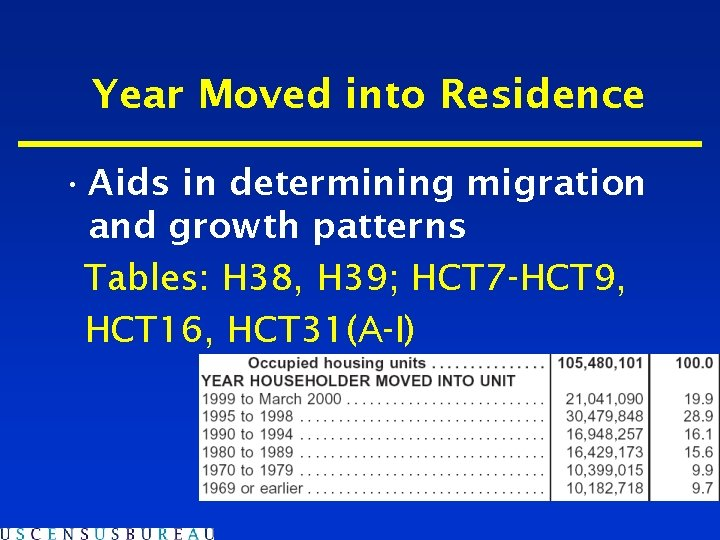 Year Moved into Residence • Aids in determining migration and growth patterns Tables: H