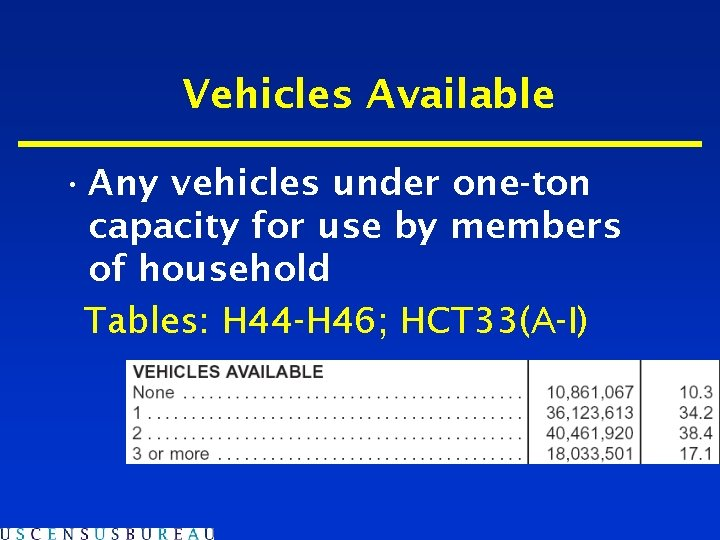 Vehicles Available • Any vehicles under one-ton capacity for use by members of household
