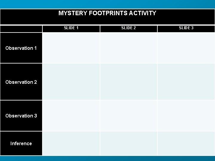 MYSTERY FOOTPRINTS ACTIVITY Observation 1 Observation 2 Observation 3 Inference SLIDE 1 SLIDE 2