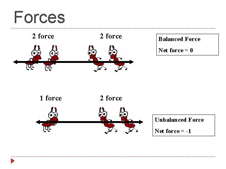 Forces 2 force Balanced Force Net force = 0 1 force 2 force Unbalanced