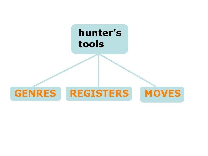 hunter's tools GENRES REGISTERS MOVES