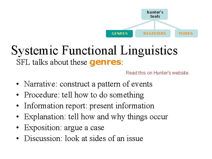 hunter's tools GENRES REGISTERS MOVES Systemic Functional Linguistics SFL talks about these genres: Read