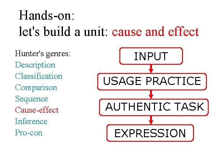 Hands-on: let's build a unit: cause and effect Hunter's genres: Description Classification Comparison Sequence
