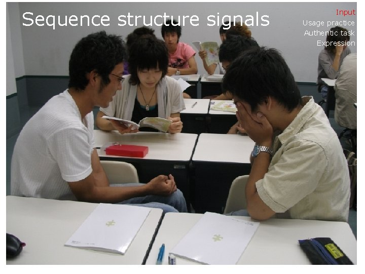 Sequence structure signals Input Usage practice Authentic task Expression