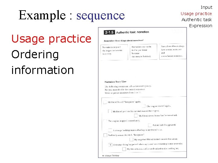 Example : sequence Usage practice Ordering information Input Usage practice Authentic task Expression