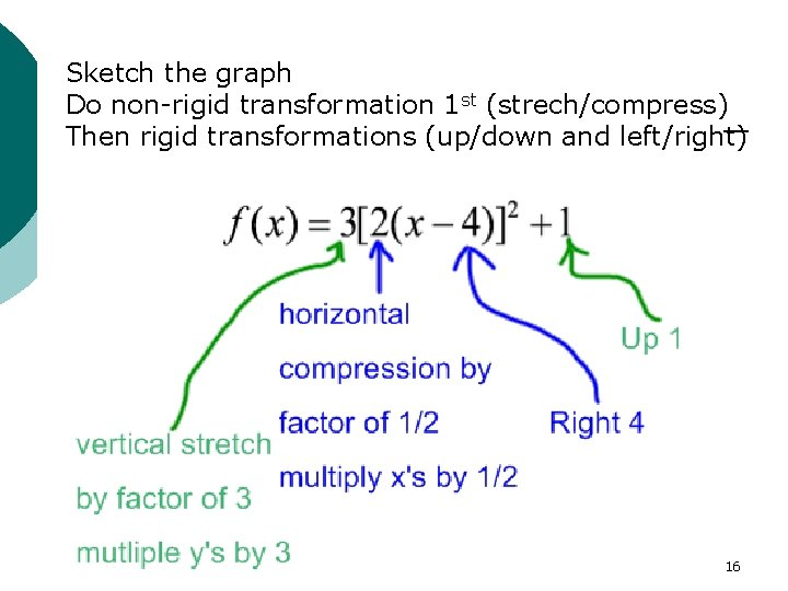 Sketch the graph Reviewtransformation of Transformations Do non-rigid 1 st (strech/compress) Then rigid transformations