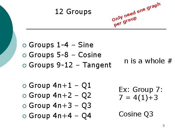 12 Groups 1 -4 – Sine ¡ Groups 5 -8 – Cosine ¡ Groups