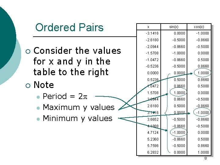 Ordered Pairs Consider the values for x and y in the table to the