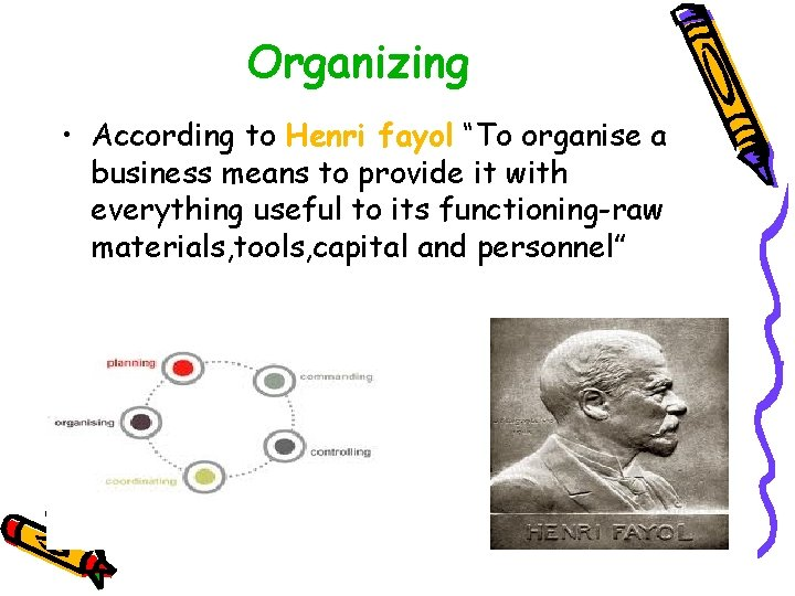 """Organizing • According to Henri fayol """"To organise a business means to provide it"""