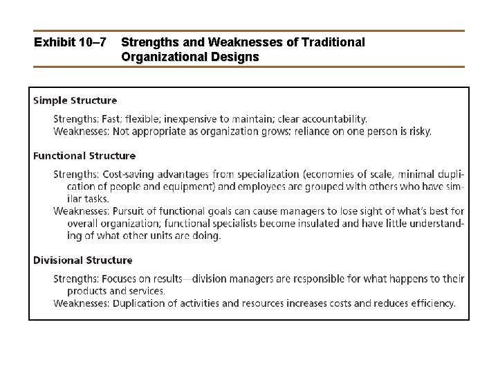 Exhibit 10– 7 Strengths and Weaknesses of Traditional Organizational Designs